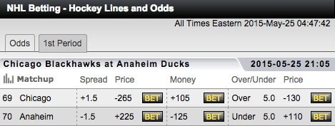 TopBet NHL Playoff Prices - Anaheim Ducks vs Chicago Blackhawks