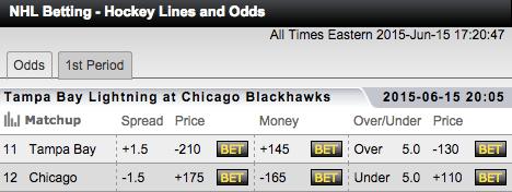 TopBet Sportsbook NHL Stanley Cup Game 6 Odds - Tampa Bay Lightning vs Chicago Blackhawks